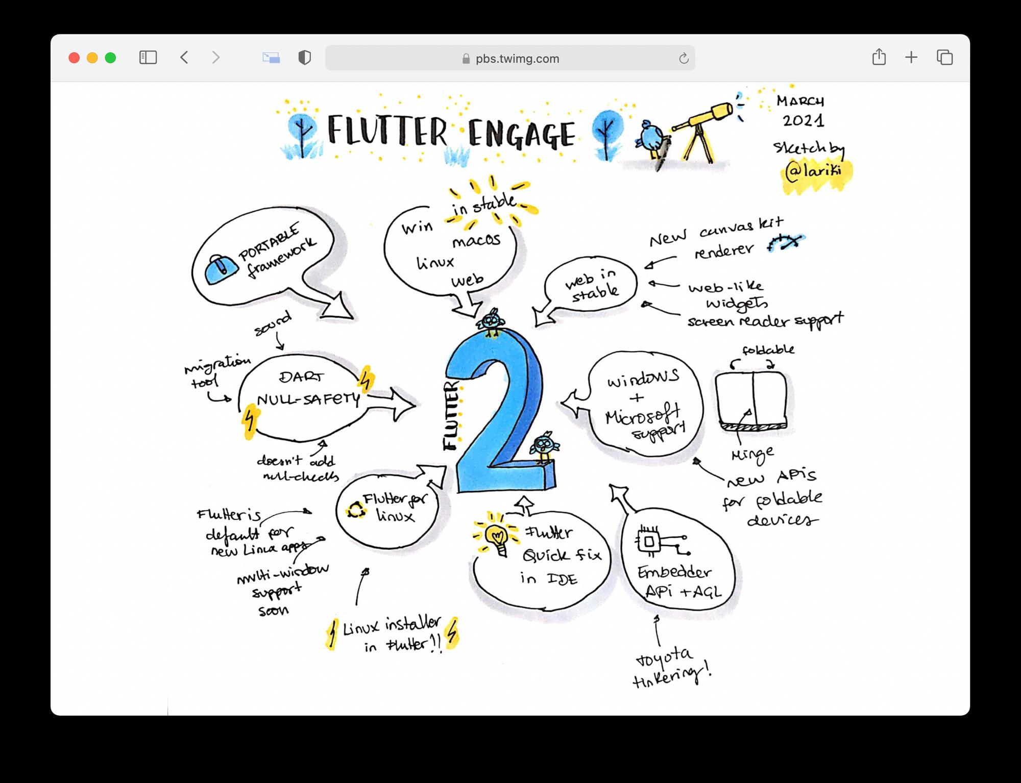Un résumé graphique de la conférence Flutter Engage par @lariki